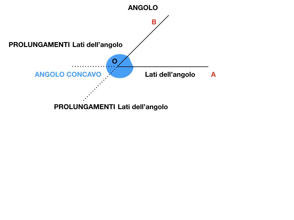 ANGOLI_SIMULAZIONE.018