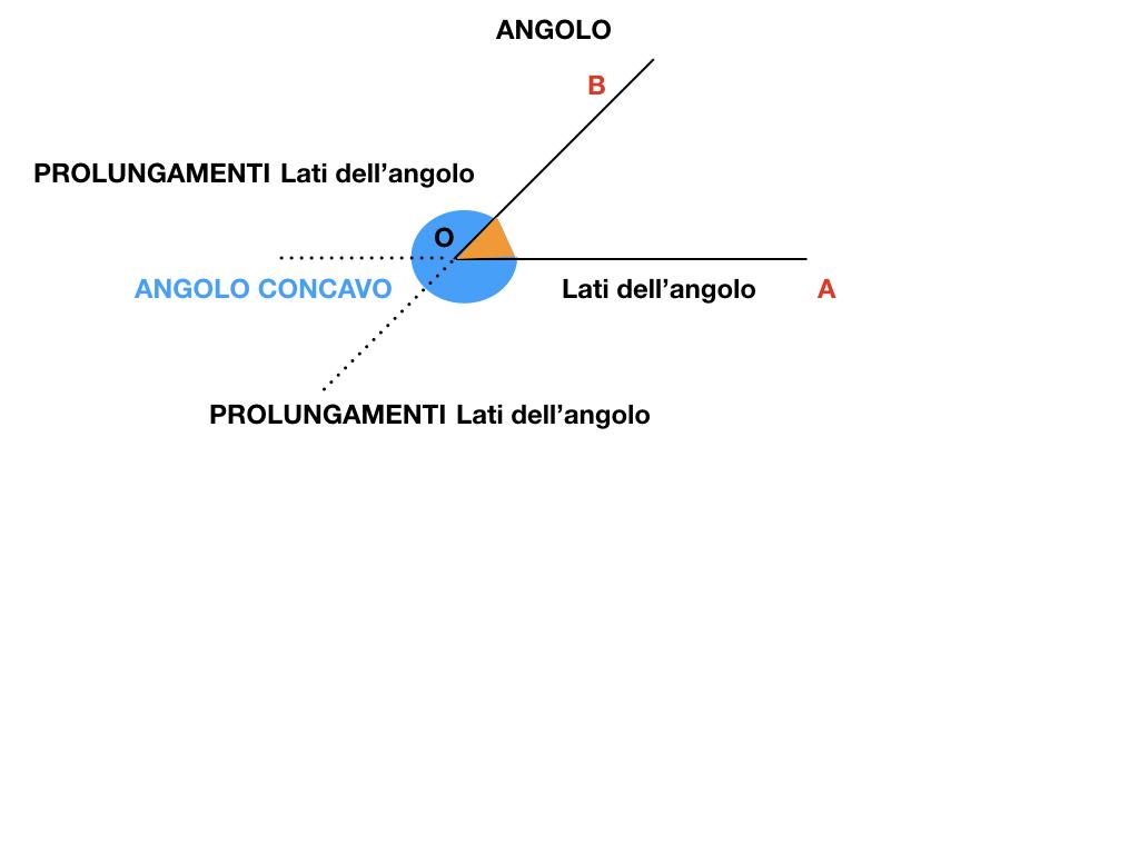 ANGOLI_SIMULAZIONE.019