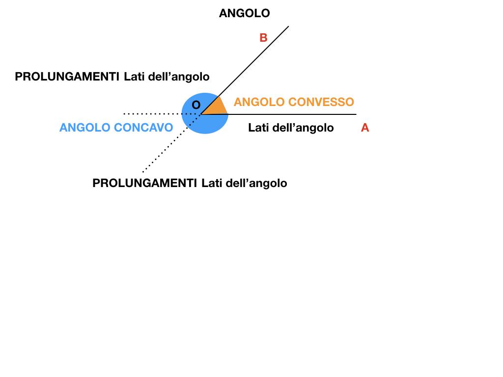 ANGOLI_SIMULAZIONE.020