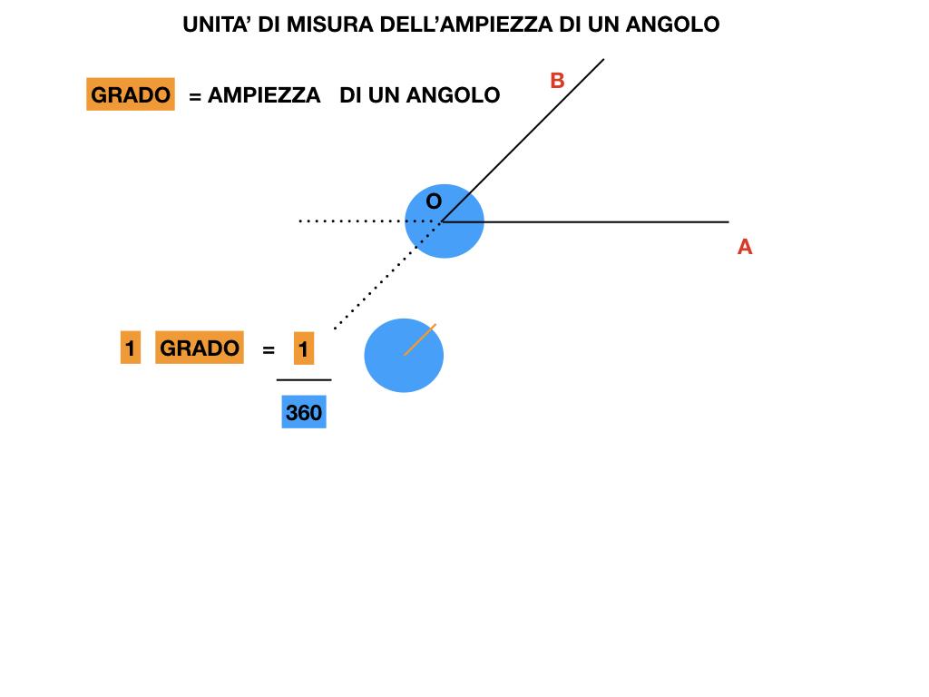 ANGOLI_SIMULAZIONE.025