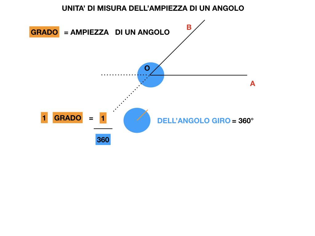 ANGOLI_SIMULAZIONE.026