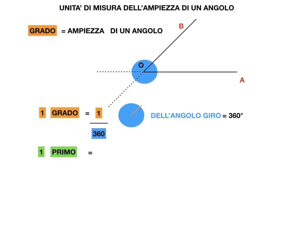 ANGOLI_SIMULAZIONE.027