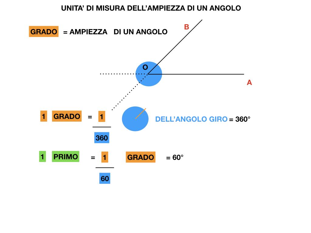 ANGOLI_SIMULAZIONE.028