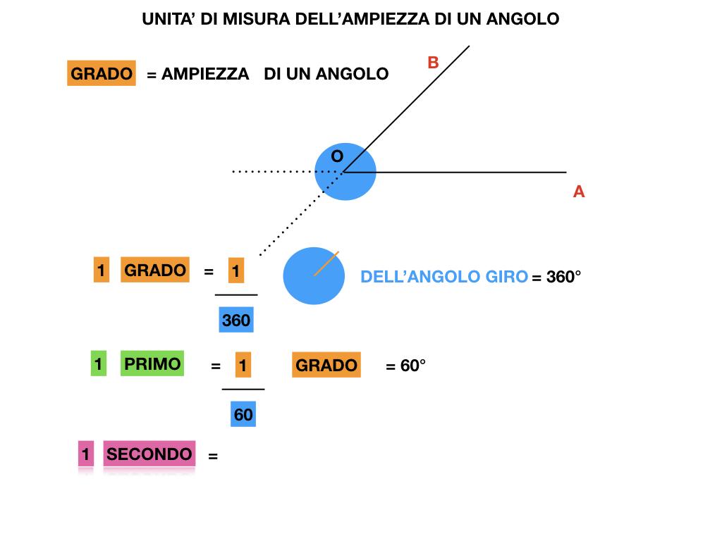 ANGOLI_SIMULAZIONE.029