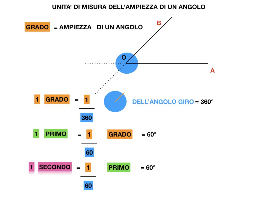 ANGOLI_SIMULAZIONE.030