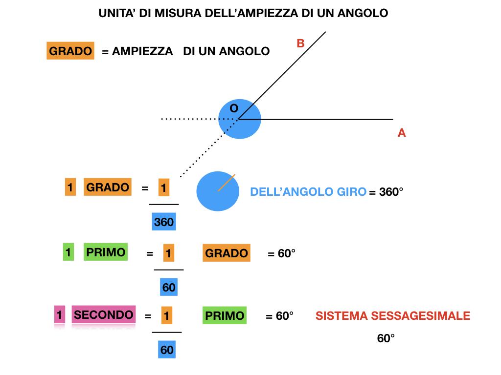 ANGOLI_SIMULAZIONE.031