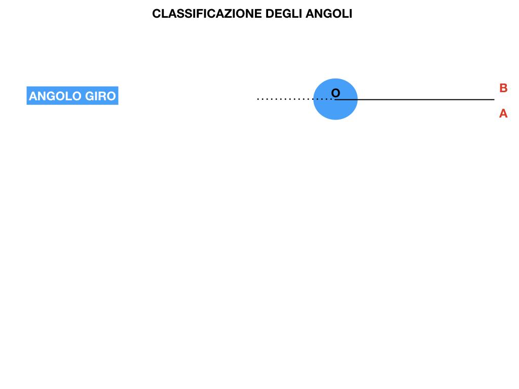 ANGOLI_SIMULAZIONE.032