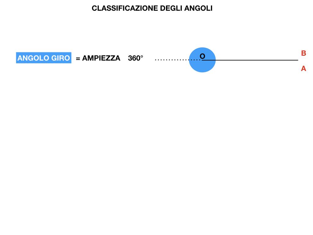 ANGOLI_SIMULAZIONE.033