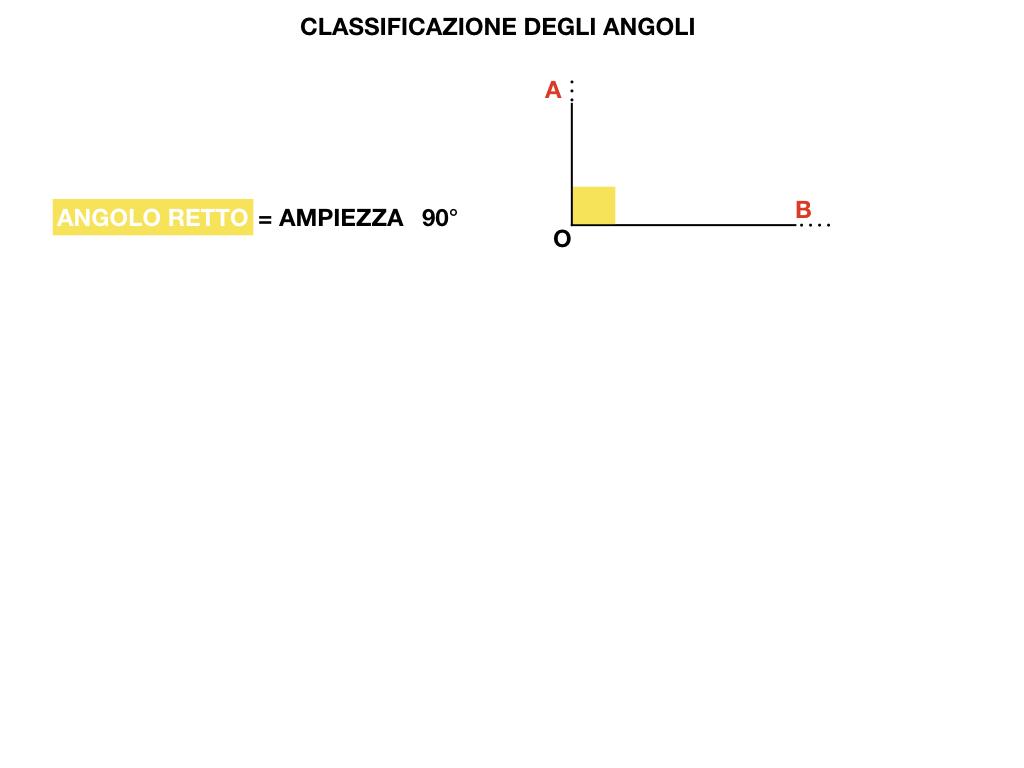 ANGOLI_SIMULAZIONE.037