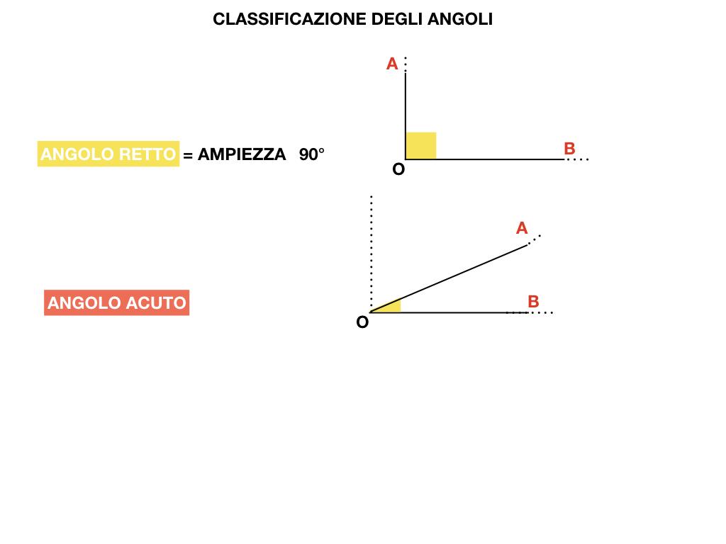 ANGOLI_SIMULAZIONE.039