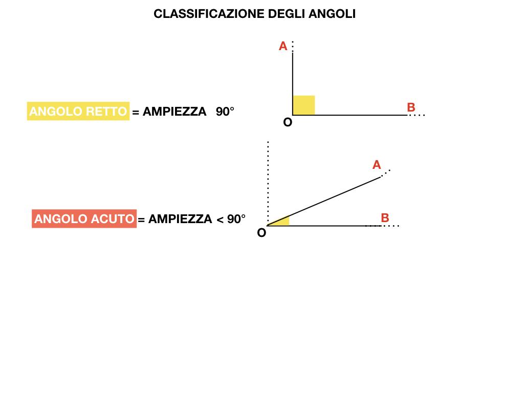 ANGOLI_SIMULAZIONE.040