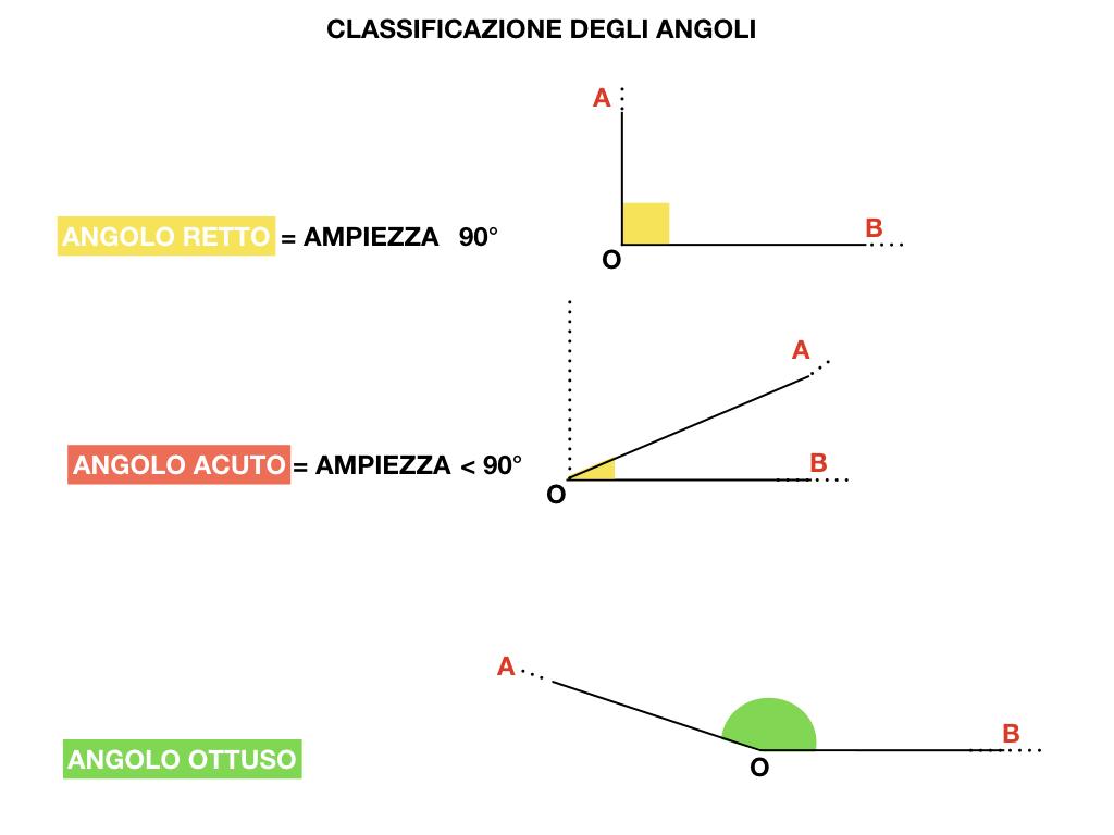 ANGOLI_SIMULAZIONE.041