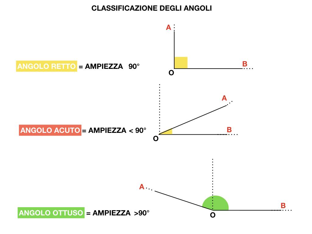 ANGOLI_SIMULAZIONE.042