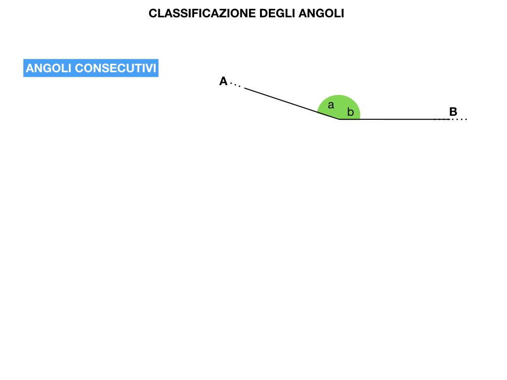 ANGOLI_SIMULAZIONE.043
