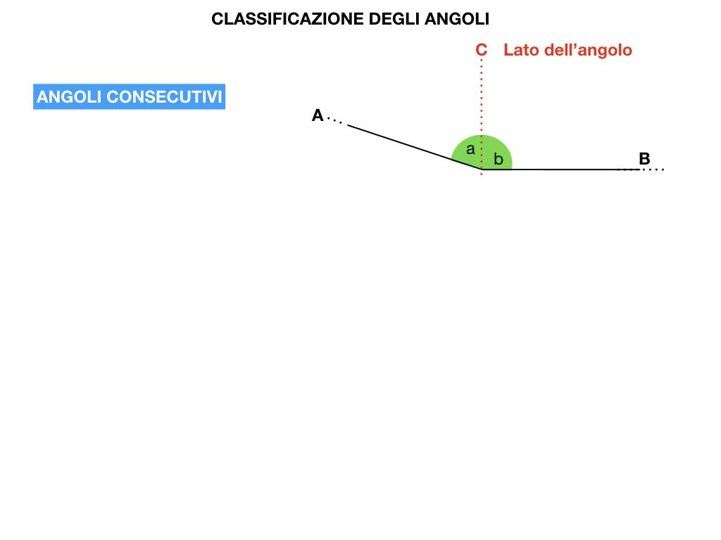 ANGOLI_SIMULAZIONE.044