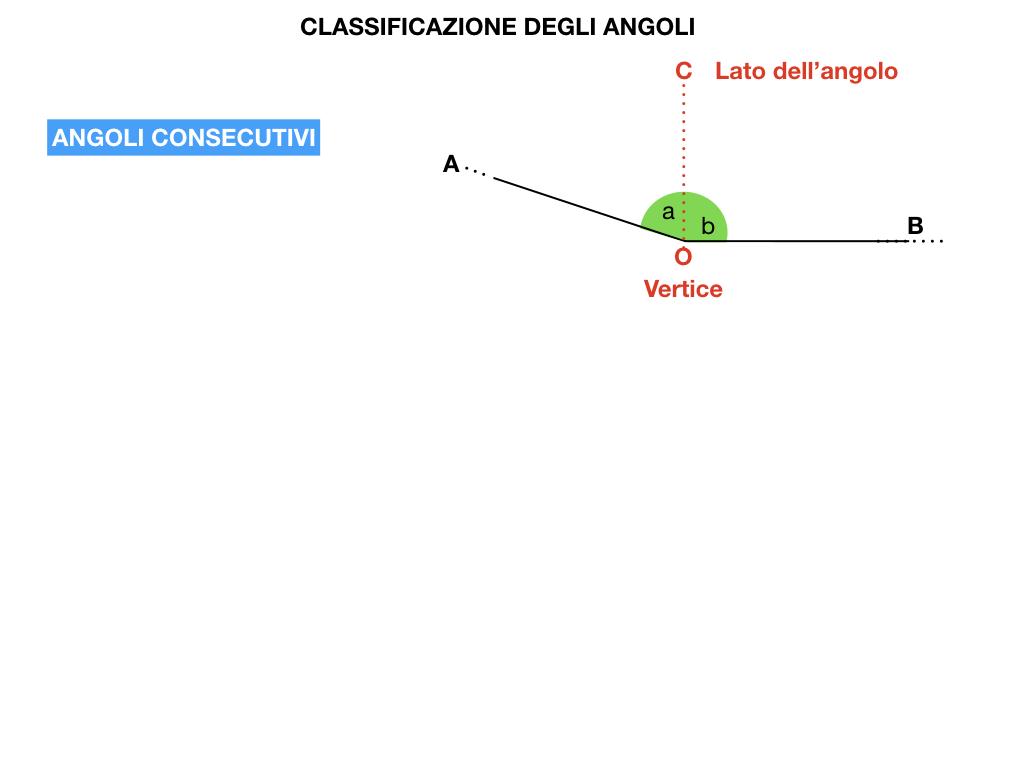 ANGOLI_SIMULAZIONE.045