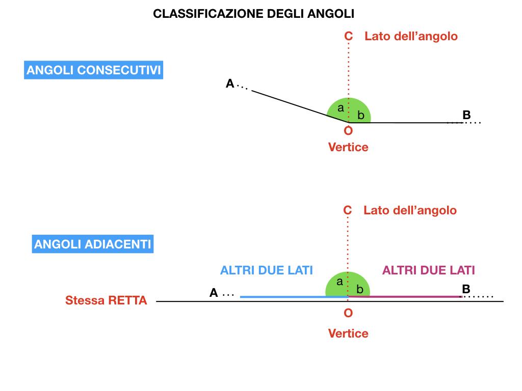 ANGOLI_SIMULAZIONE.051