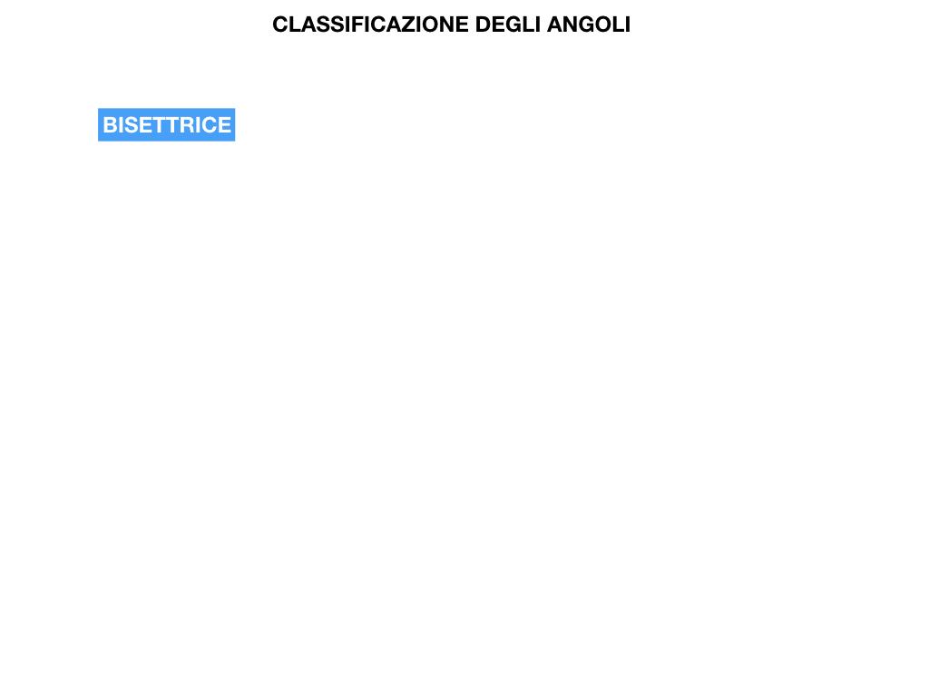 ANGOLI_SIMULAZIONE.052