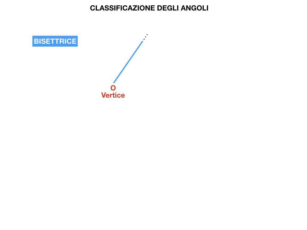 ANGOLI_SIMULAZIONE.054