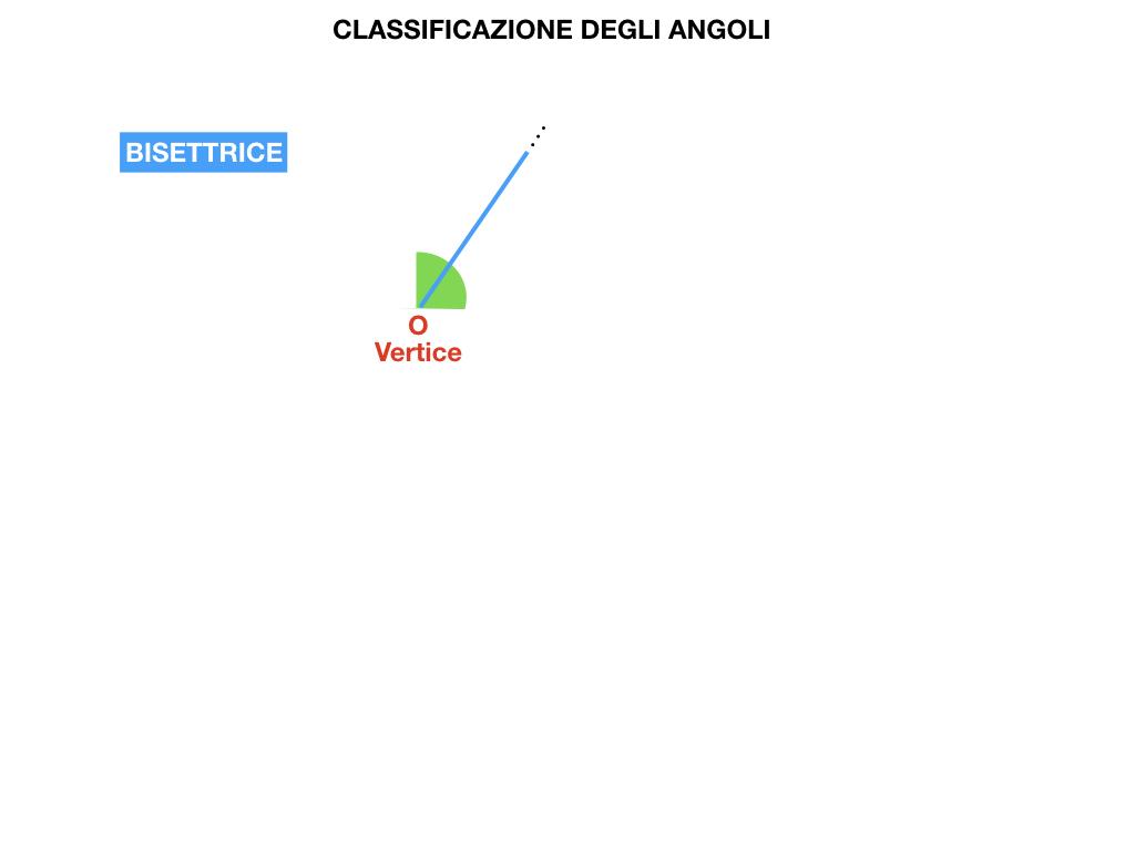 ANGOLI_SIMULAZIONE.055