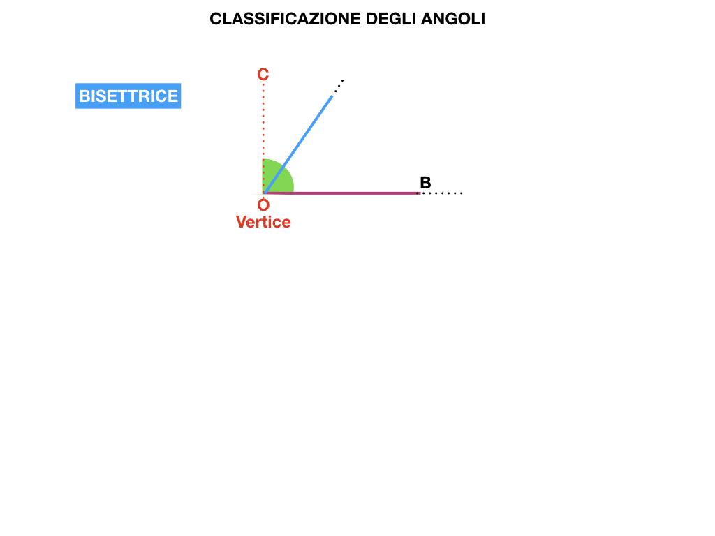 ANGOLI_SIMULAZIONE.056