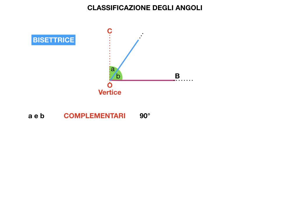 ANGOLI_SIMULAZIONE.057