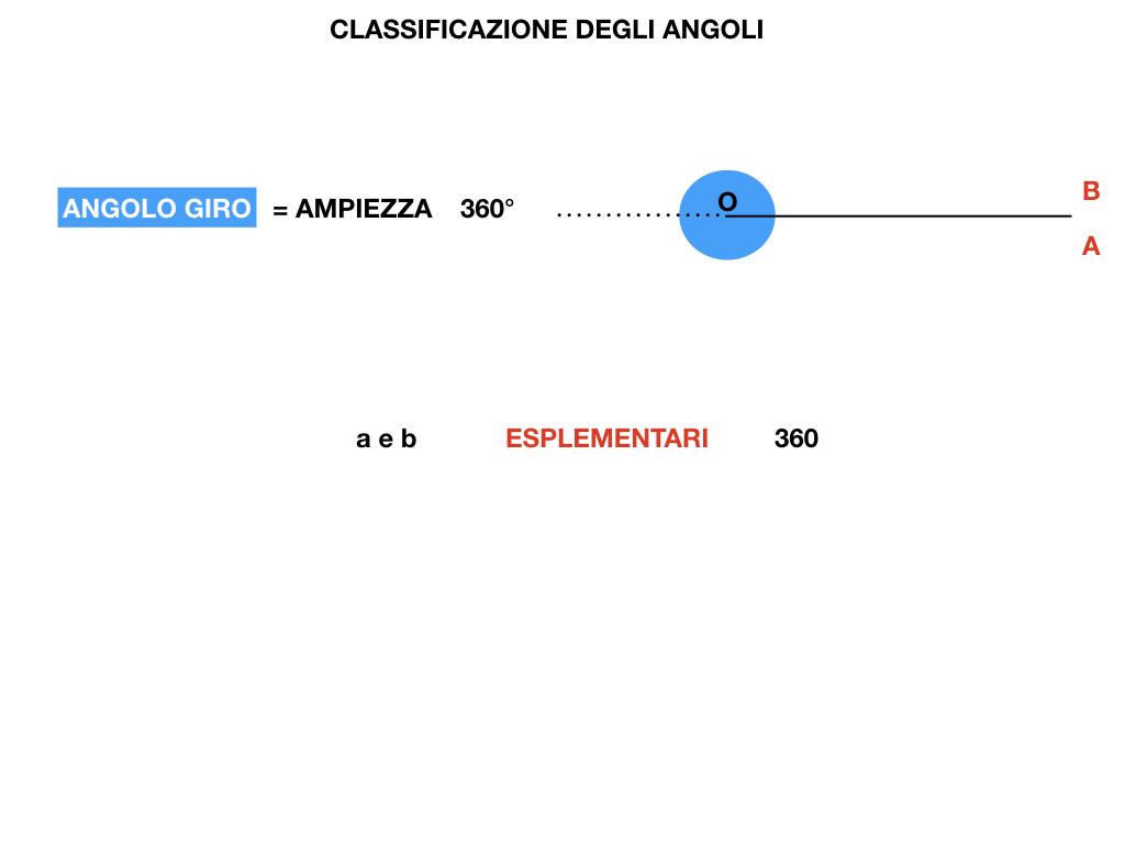 ANGOLI_SIMULAZIONE.059