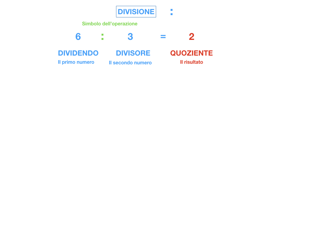 DIVISIONE_SIMULAZIONE.006