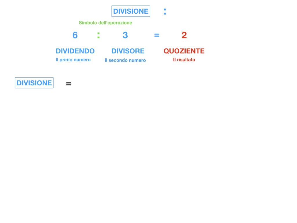DIVISIONE_SIMULAZIONE.007