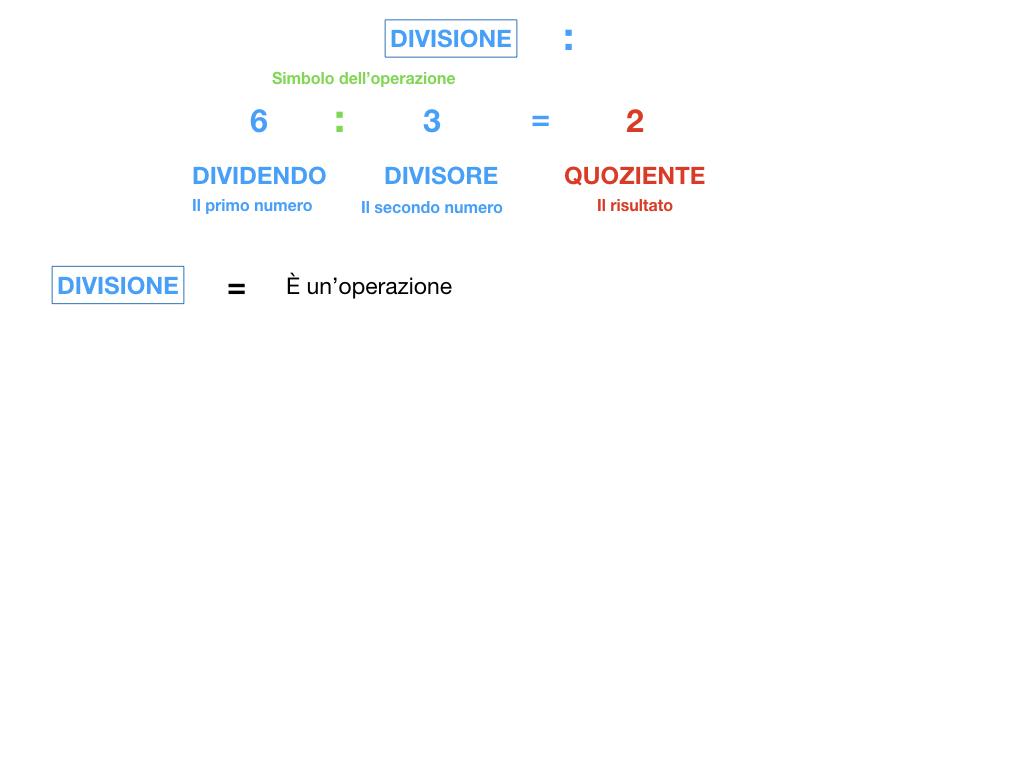 DIVISIONE_SIMULAZIONE.008