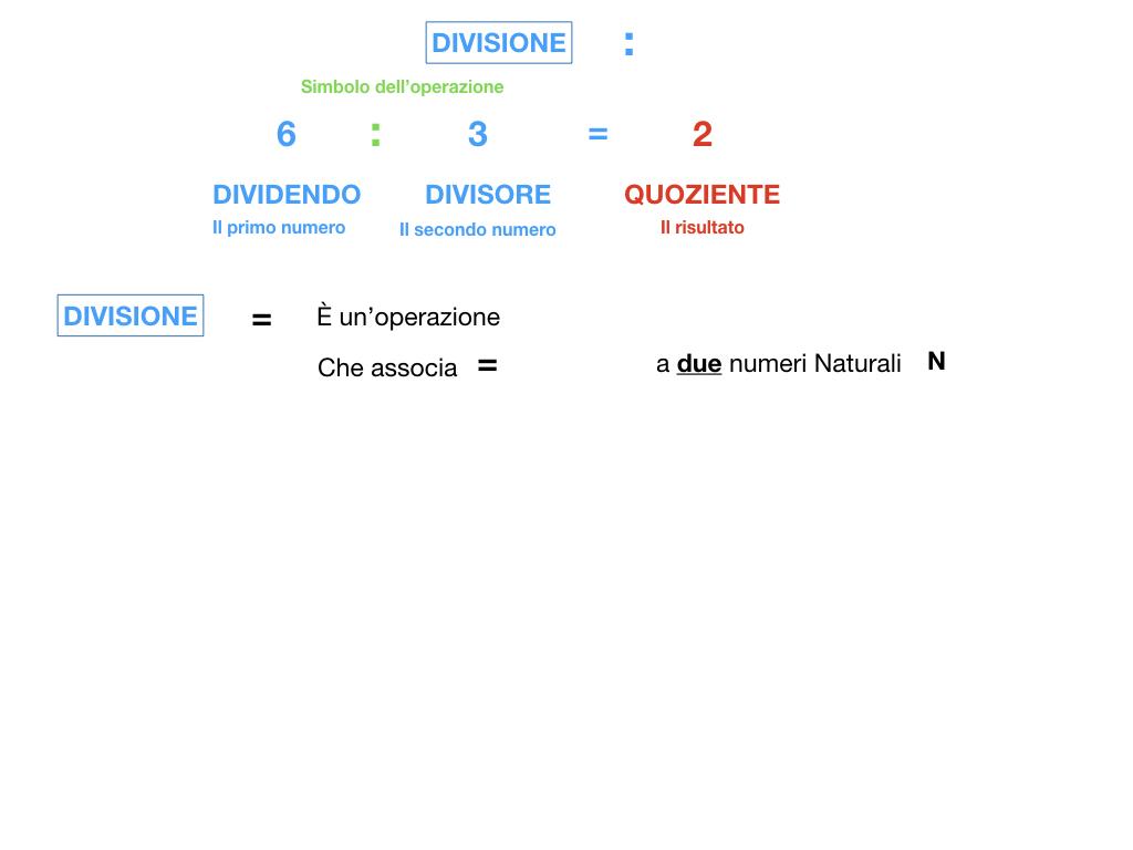 DIVISIONE_SIMULAZIONE.009