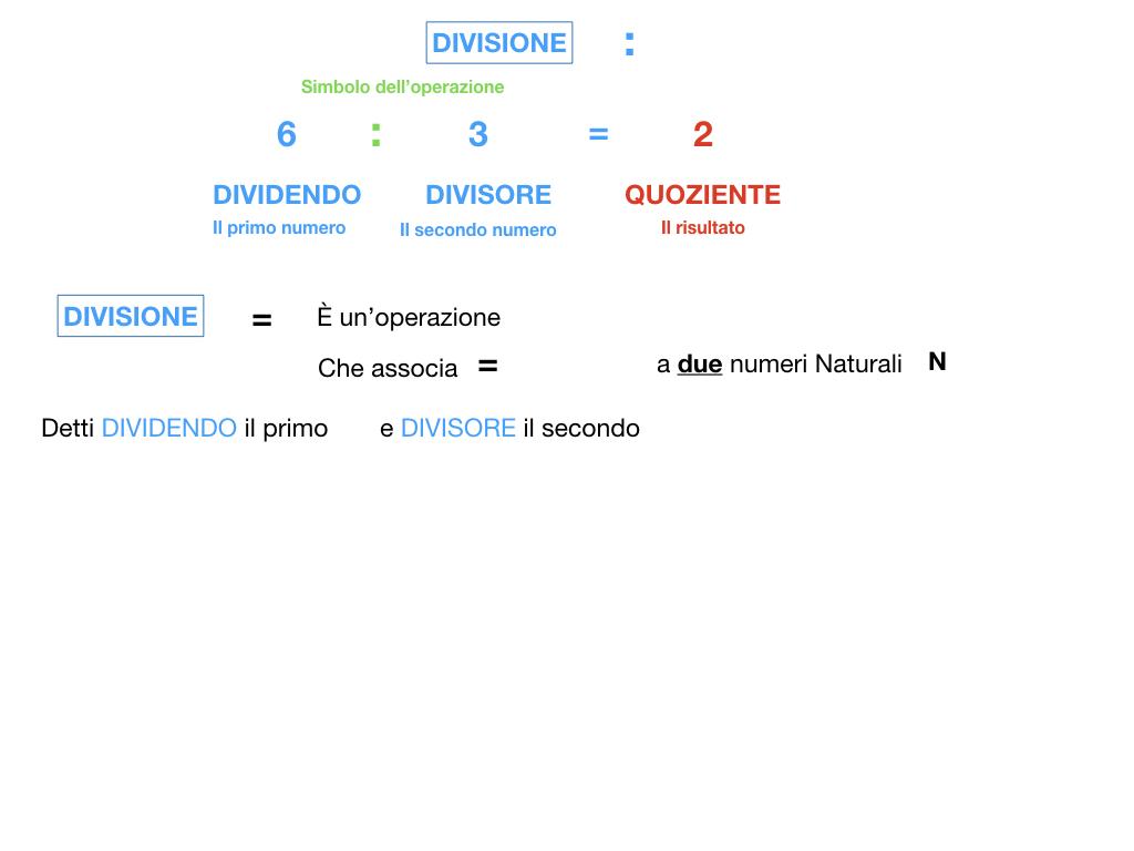 DIVISIONE_SIMULAZIONE.011