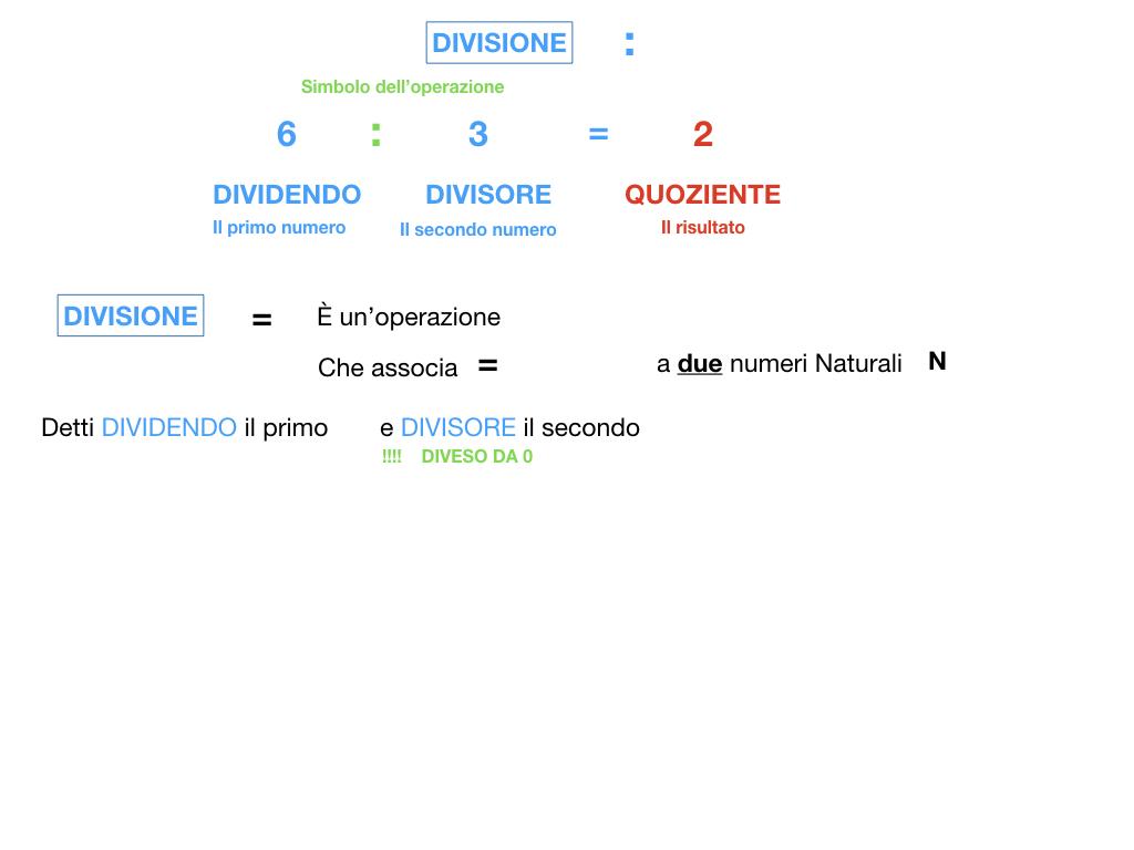 DIVISIONE_SIMULAZIONE.012