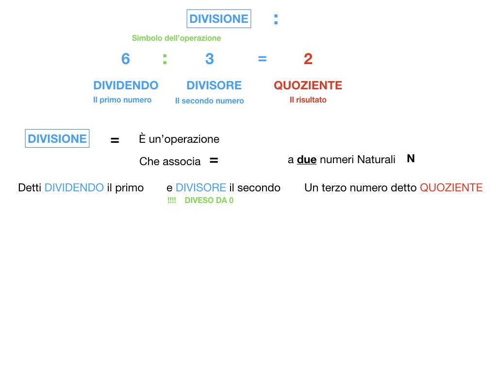 DIVISIONE_SIMULAZIONE.013