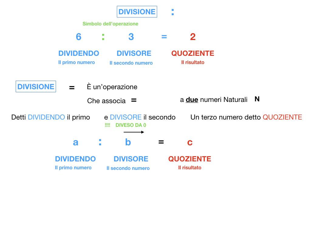 DIVISIONE_SIMULAZIONE.015