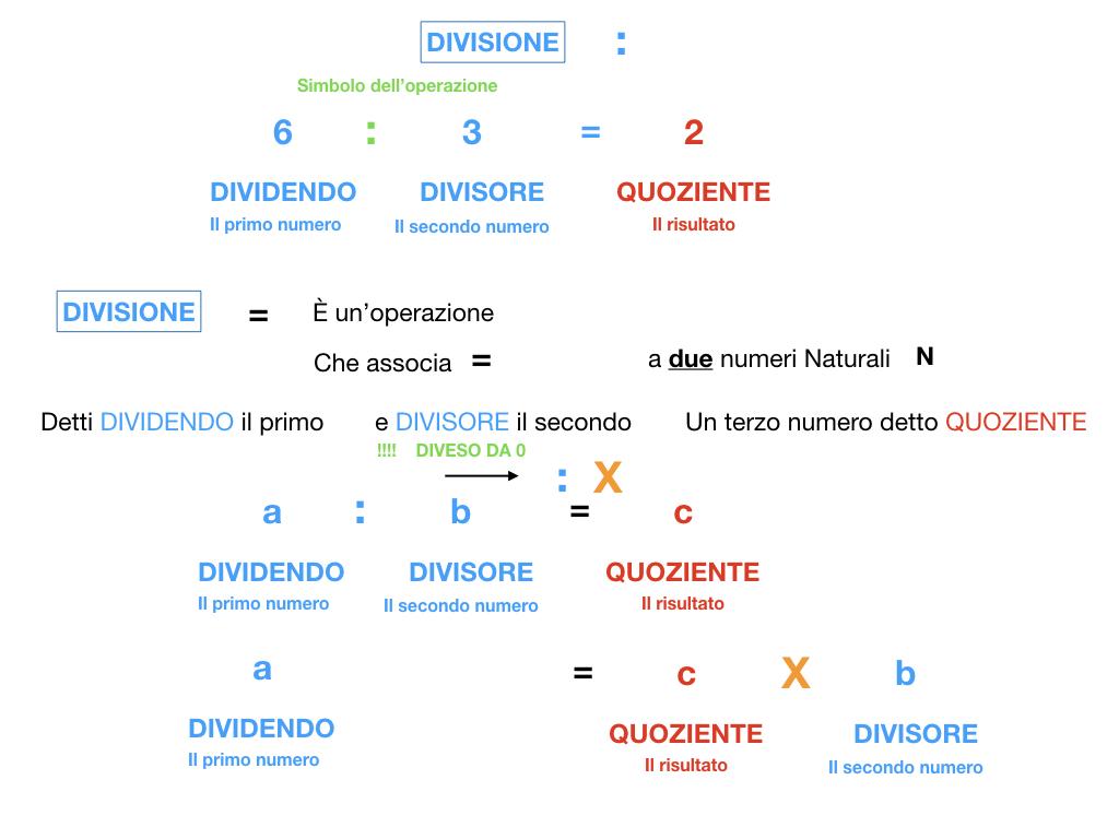 DIVISIONE_SIMULAZIONE.020