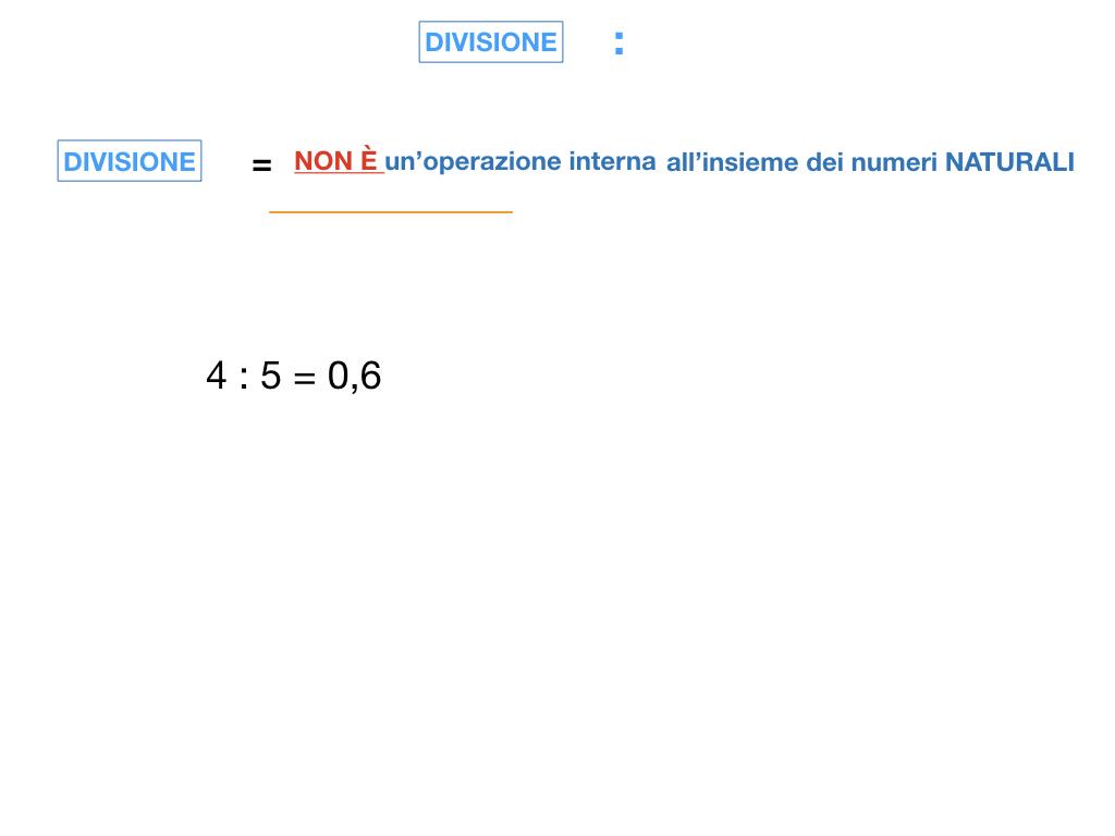 DIVISIONE_SIMULAZIONE.024