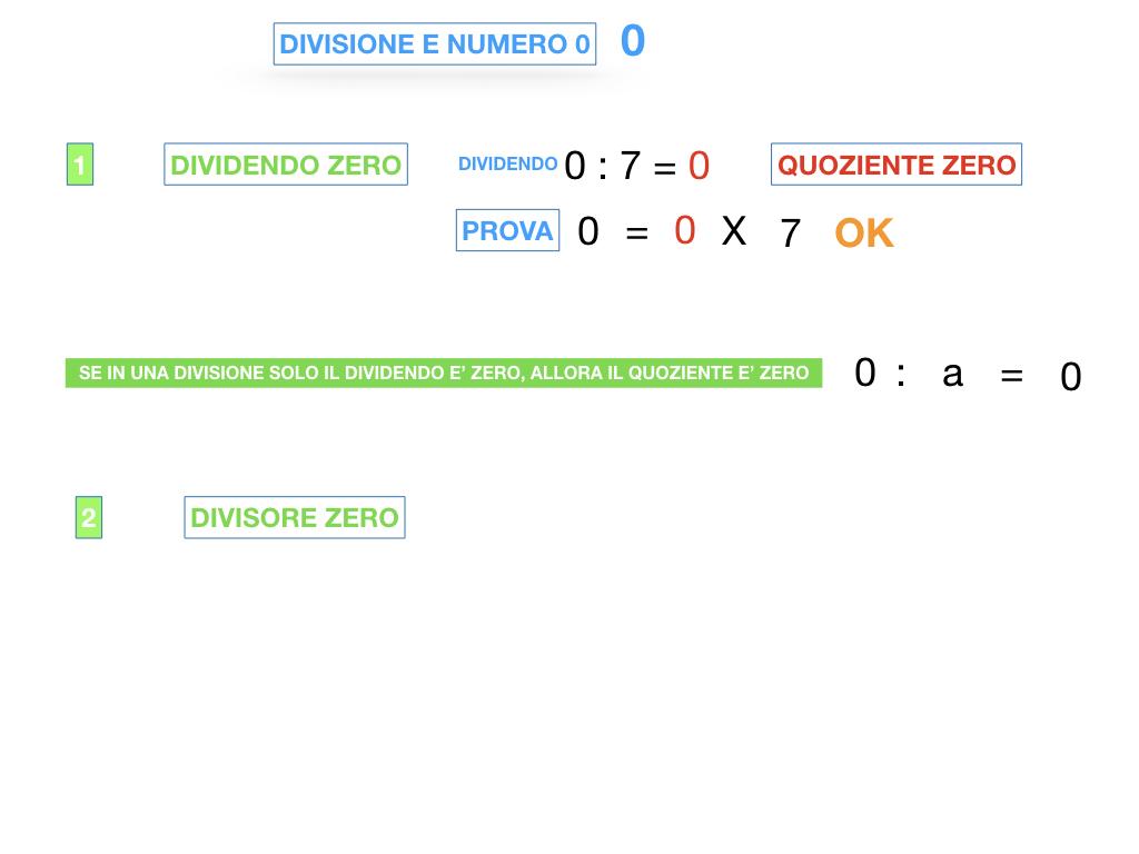 DIVISIONE_SIMULAZIONE.073