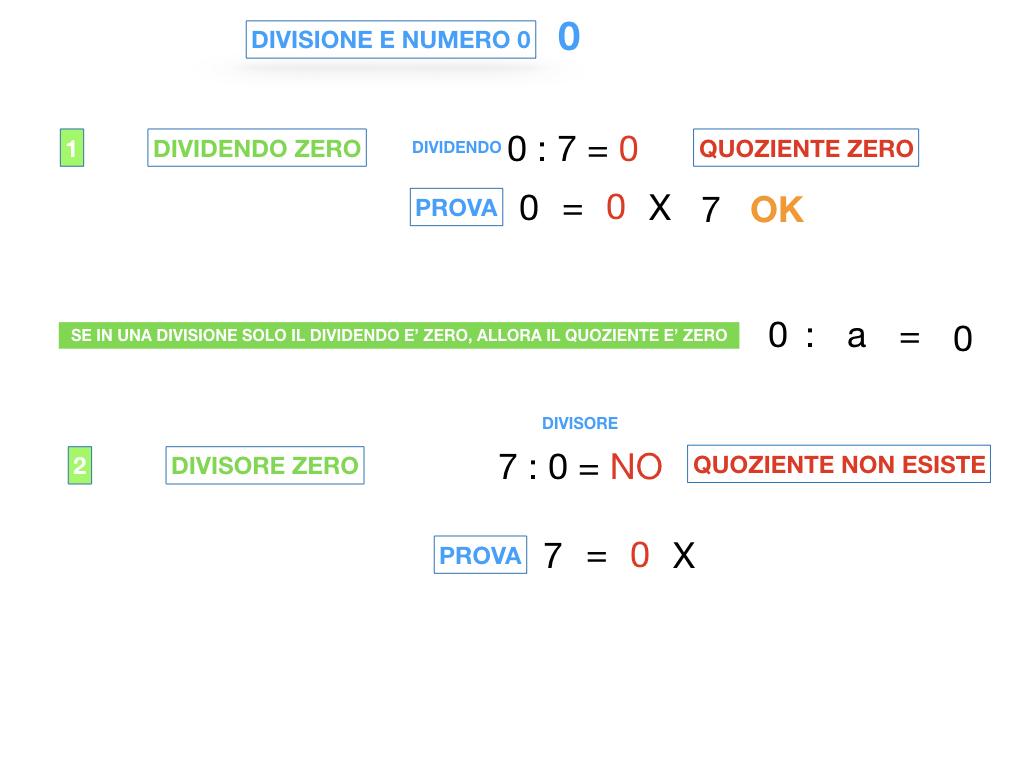 DIVISIONE_SIMULAZIONE.076