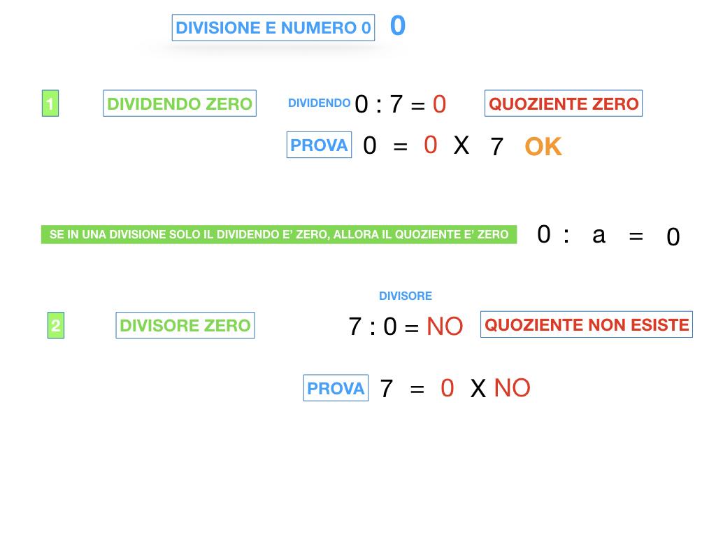 DIVISIONE_SIMULAZIONE.077