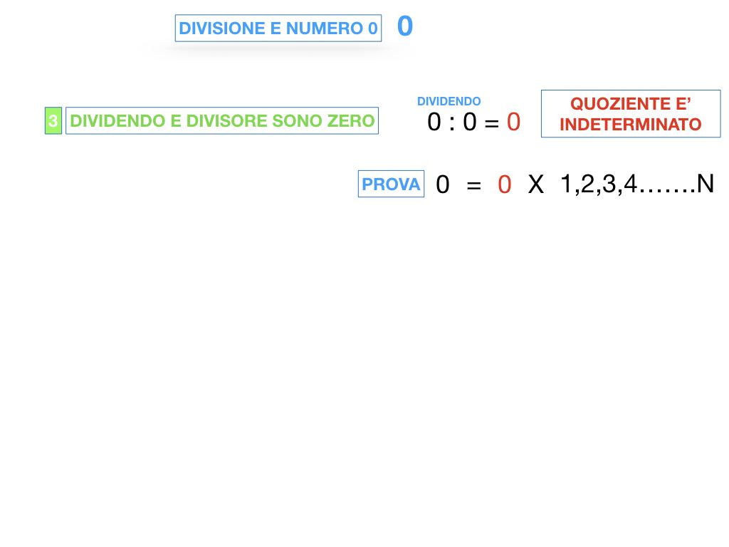 DIVISIONE_SIMULAZIONE.086