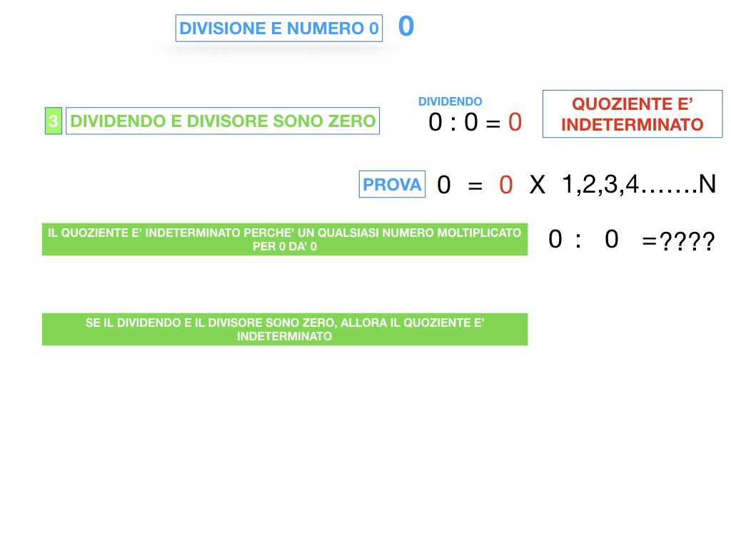 DIVISIONE_SIMULAZIONE.088