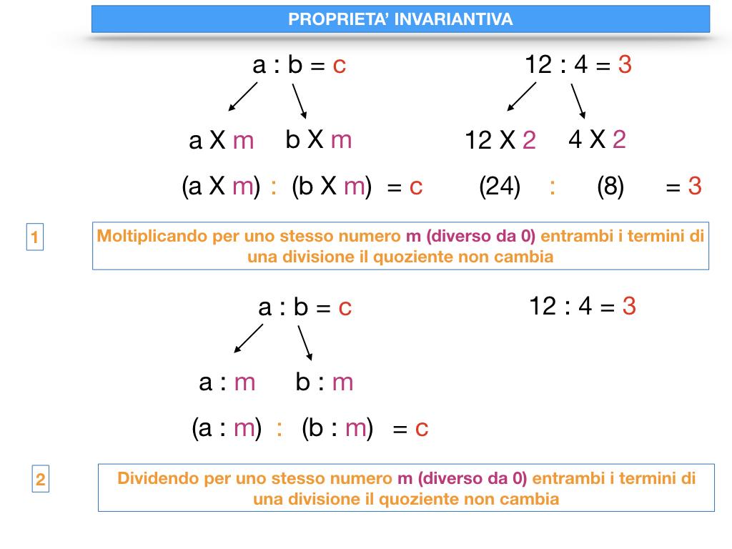 DIVISIONE_SIMULAZIONE.123