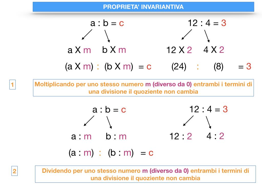 DIVISIONE_SIMULAZIONE.125