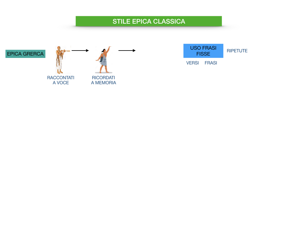 ENEIDE_SIMULAZIONE 1.005