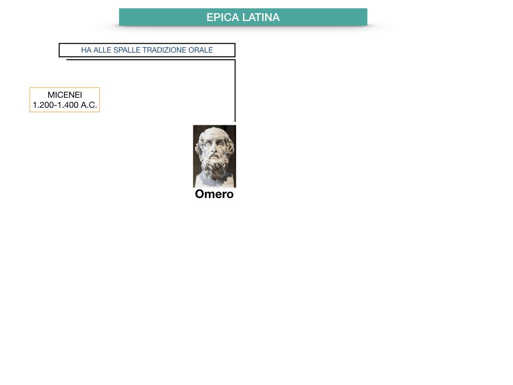 ENEIDE_SIMULAZIONE 1.007