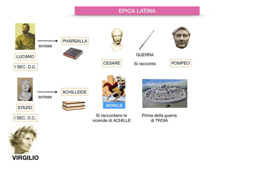 ENEIDE_SIMULAZIONE 1.027