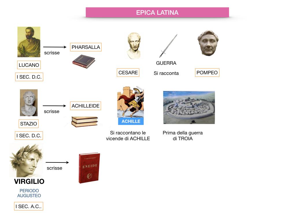 ENEIDE_SIMULAZIONE 1.029