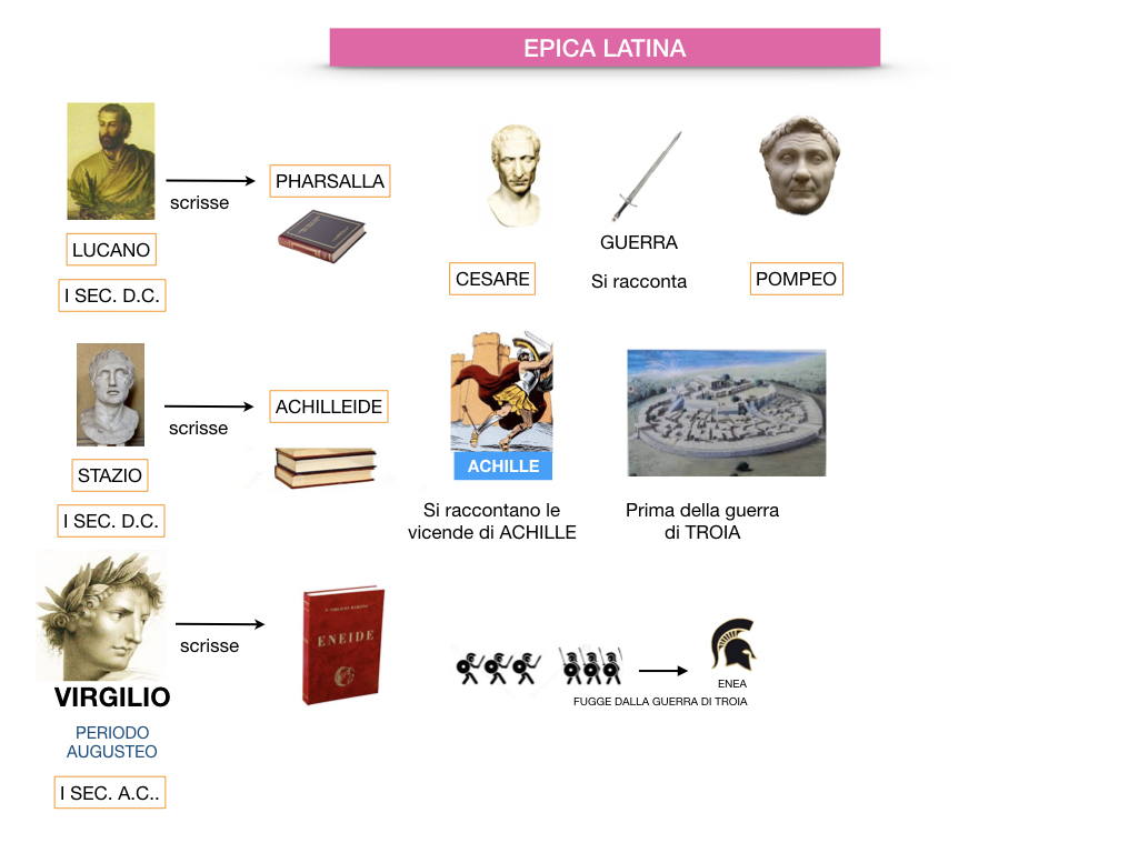 ENEIDE_SIMULAZIONE 1.030