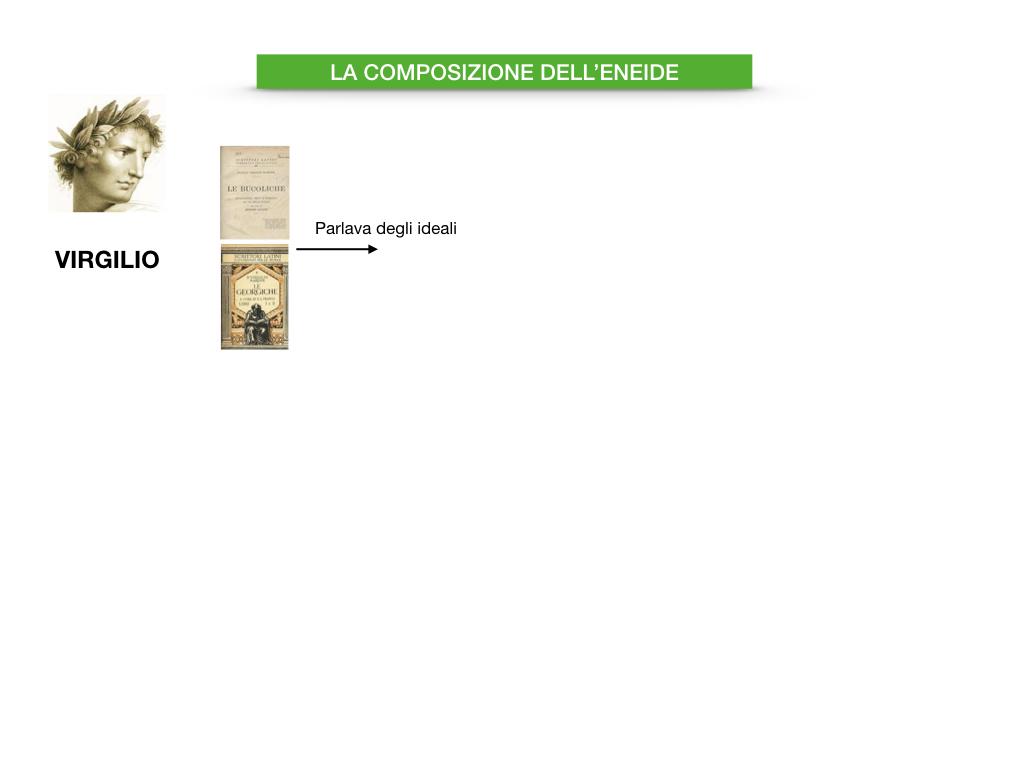 ENEIDE_SIMULAZIONE 1.064